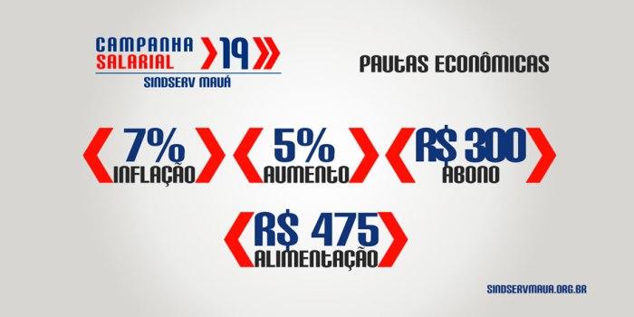 Pautas-Econômicas-da-Campanha-Salarial-2019