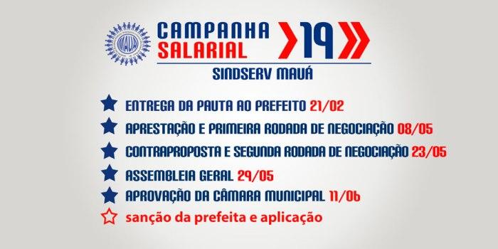 Etapas-da-campanha-salarial-2019