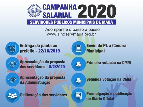 Etapas-da-campanha-salarial-2020