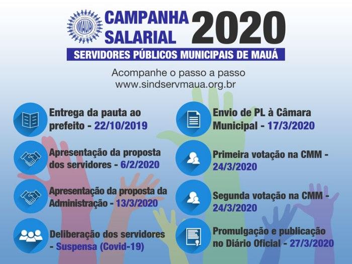Etapas-da-campanha-salarial-2020-2